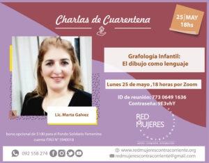 Lee más sobre el artículo Charla de Cuarentena con la Lic. Martah Gálvez